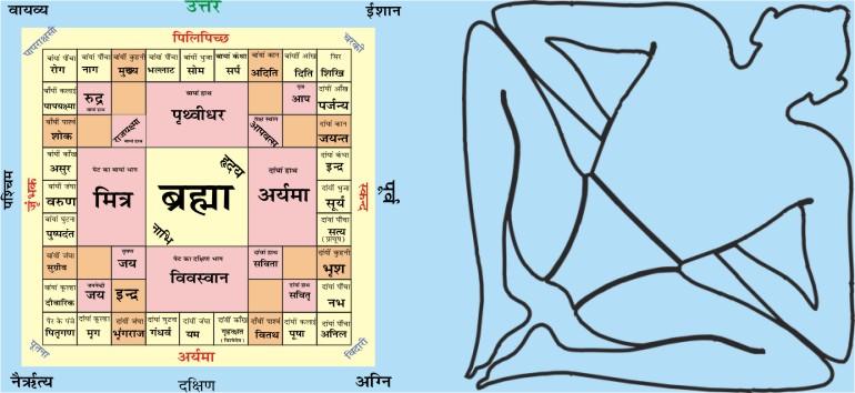 Vastu Shastra Ineternational Vastu Academy
